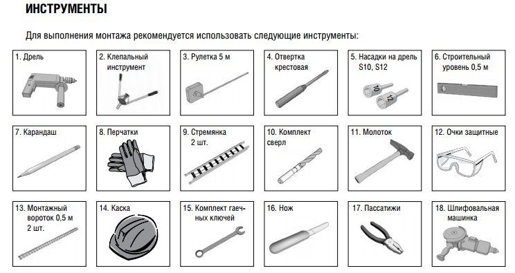 Инструменты для возведения крыши