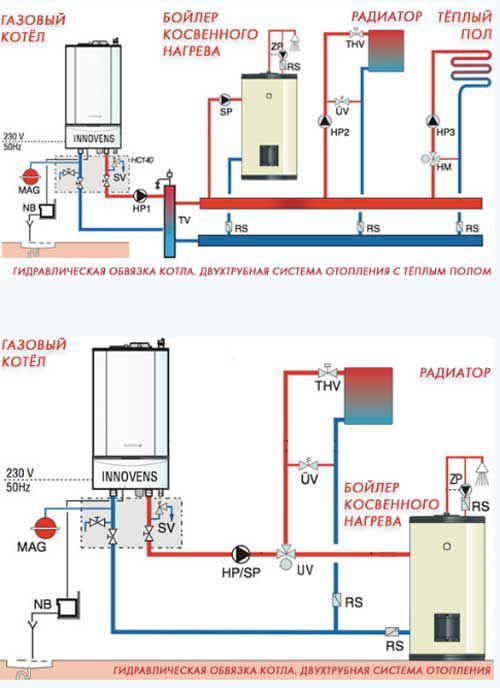 схемы газового отопления
