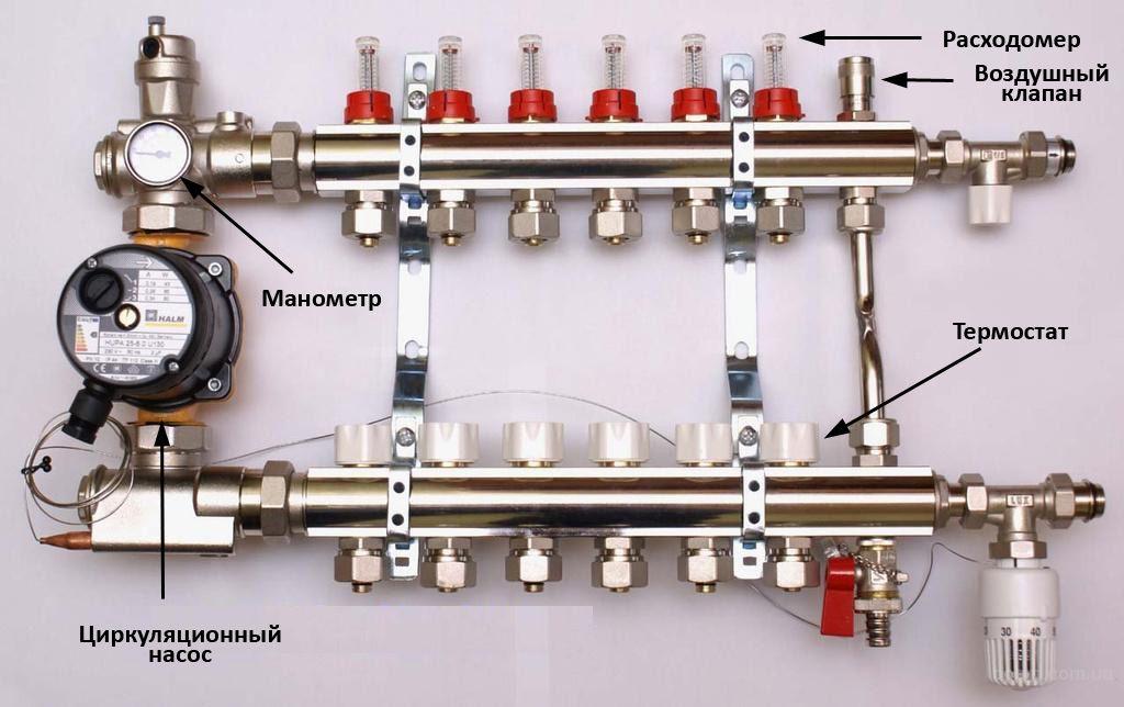 Основные элементы коллекторного узла