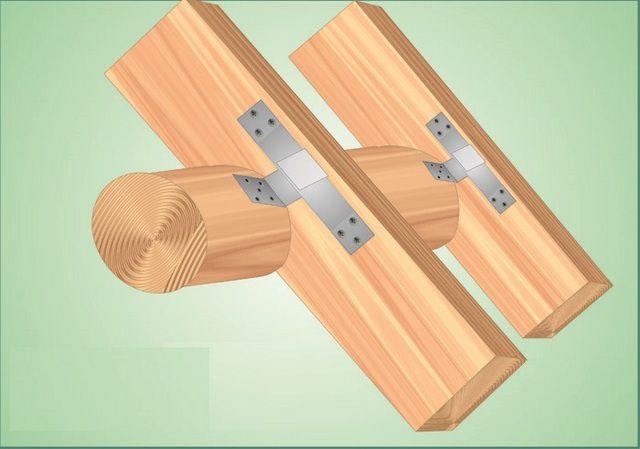Плавающие крепления предотвратят деформацию системы крыши при усадке стен