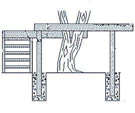 План сооружения домика (вид сбоку)