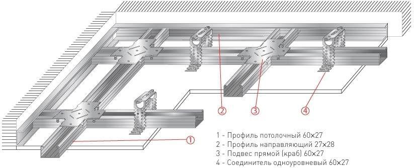 Потолки из гипсокартона подвесные