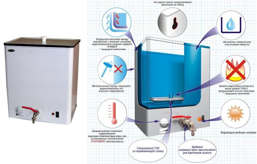 Практичный накопительный водонагреватель для дачи