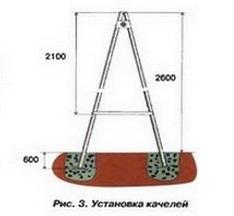 Размеры качели из металла