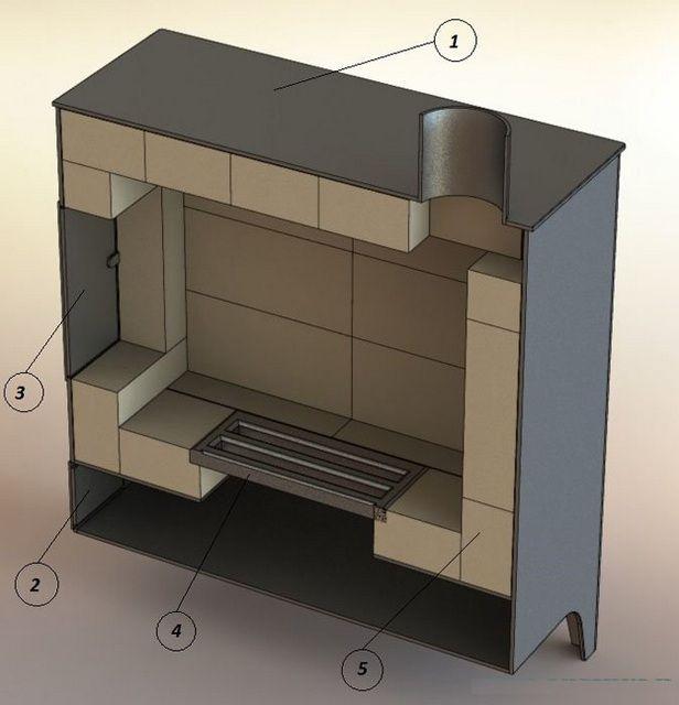 Печка в разрезе - так легче правильно понять ее устройство