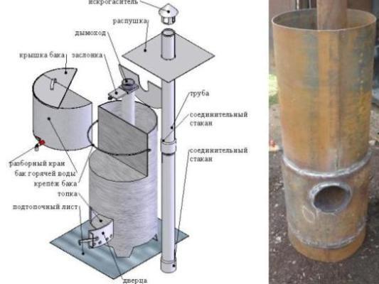 Самодельная печь из металлической трубы