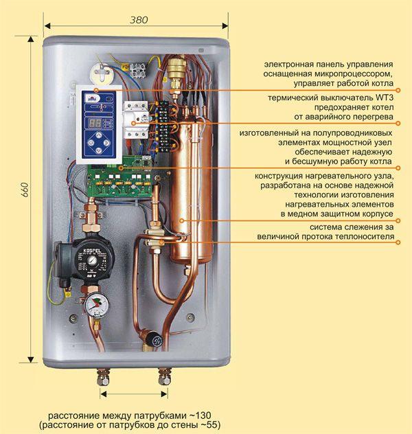 Современный электрокотел