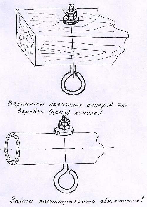 Схема крепления анкерных