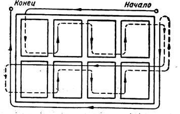 Схема работы канавокопателя при рытье траншей для ленточного фундамента