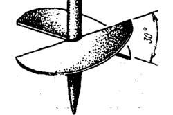 Схема разделения диска бура