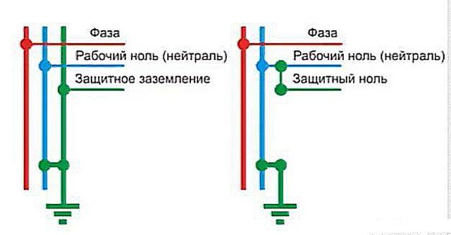 Типовые схемы проводки