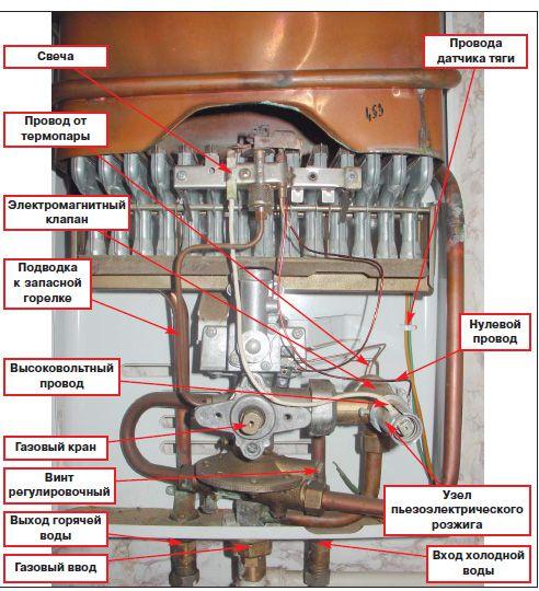 Схема устройства газовой колонки