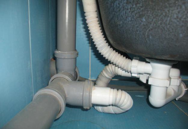 Схема устройства сифона в ванной