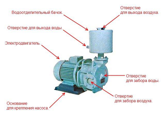 Устройство вакуумного водокольцевого насоса