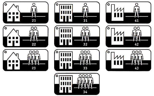 Пиктограммы, обозначающие класс напольного покрытия