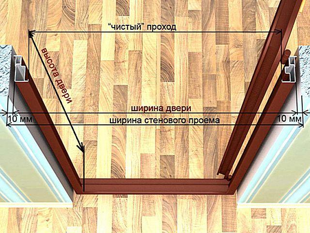 Схема основных размеров межкомнатных дверей