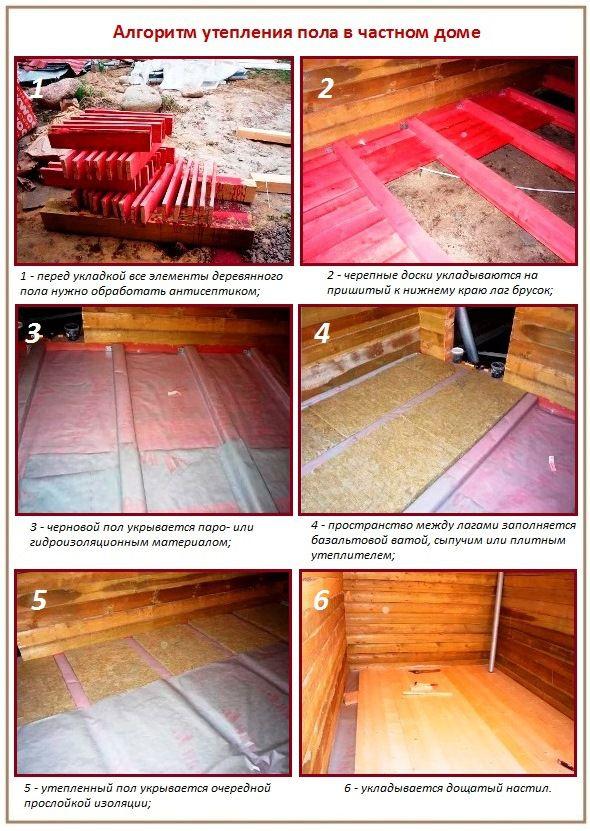 Утепление пола деревянного дома своими руками