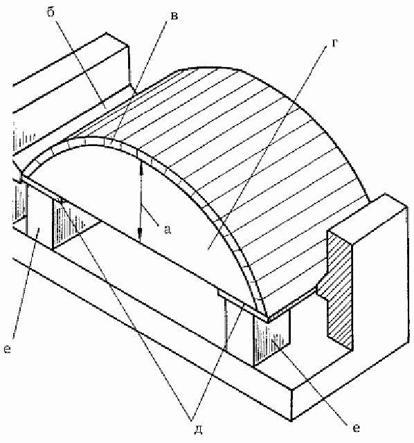 Возможный вариант шаблона для кладки купола горнила