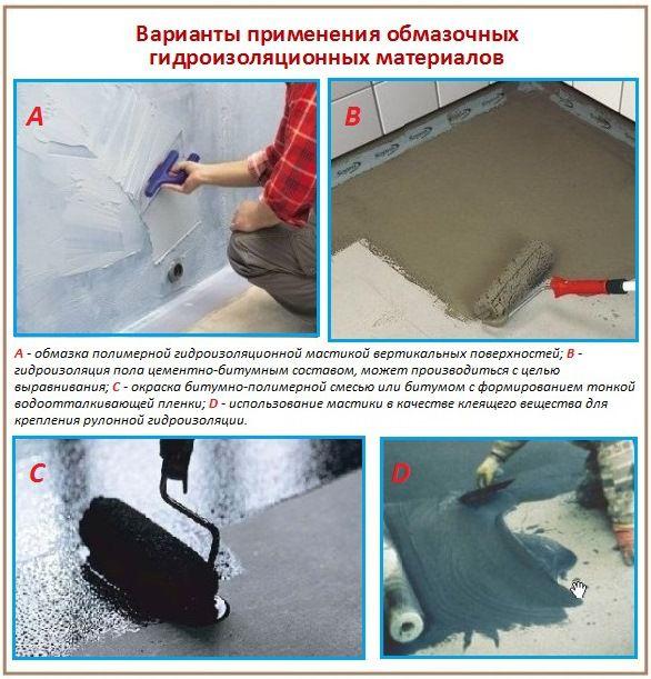 Гидроизоляционные обмазочные материалы