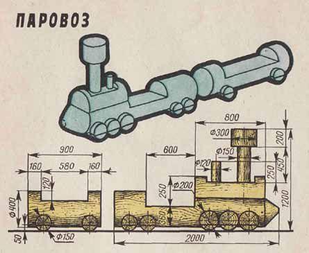 Как сделать паровозик из бревна