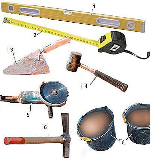 Необходимые инструменты для кладки камина