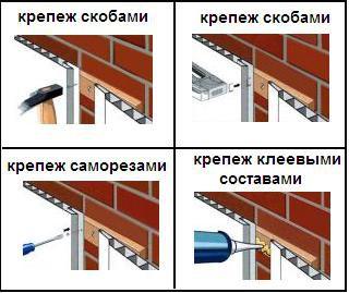 Как крепить ПВХ вагонку на стены