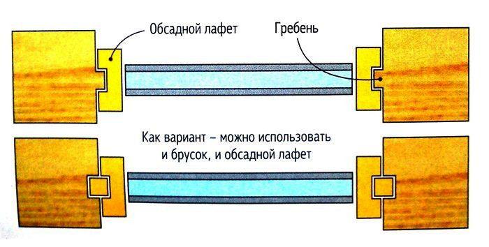 Как установить окно в сруб