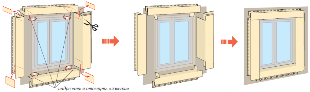 Методика создания мостиков (или язычков) для отвода осадков и влаги с профилей