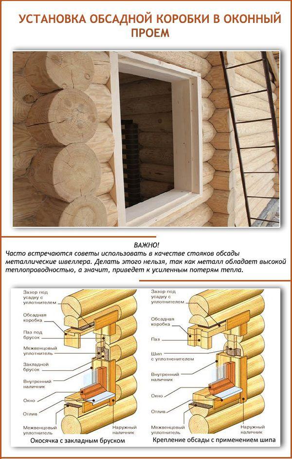 Как сделать дверную коробку