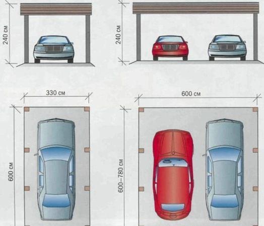 Ориентировочные размеры гаража