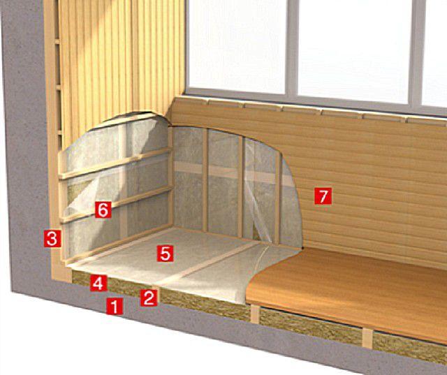 Примерная структура утепленного балкона