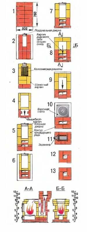 Подробная схема кладки печи