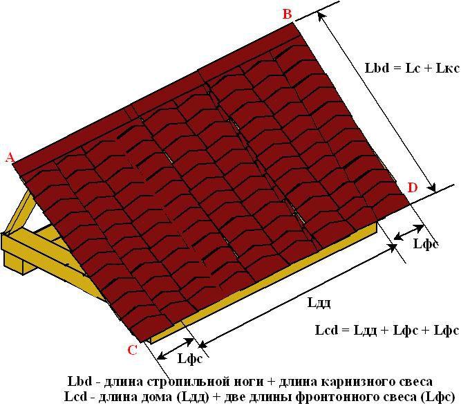 По возможности,  проектируя дом, желательно сделать так, чтобы длина стропил не превышала 6 метров