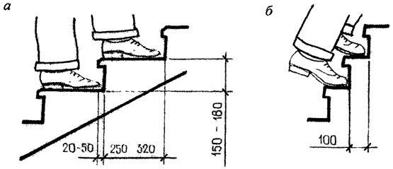 Размеры ступеней: а - нормальных; б - забежных