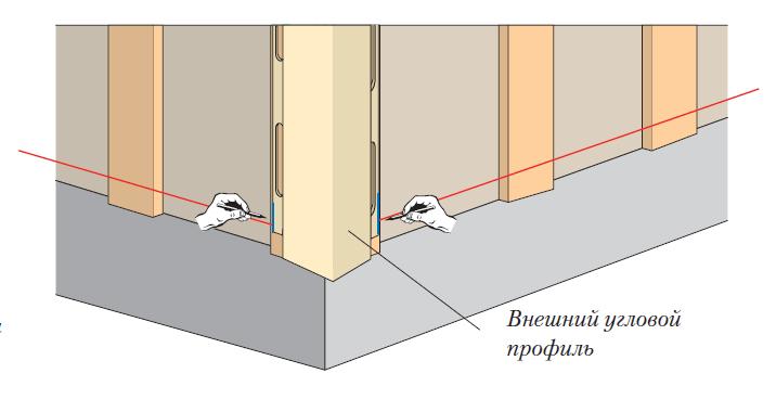 Разметьте расположение краев крепежных планок на обрешетке