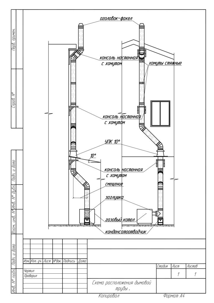 Схема подключения котла