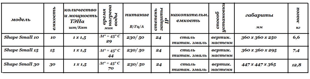 Технические характеристики водонагревателей накопительных Ariston Shape Small