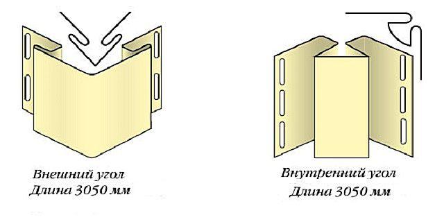 Профили для отделки внутренних и внешних углов