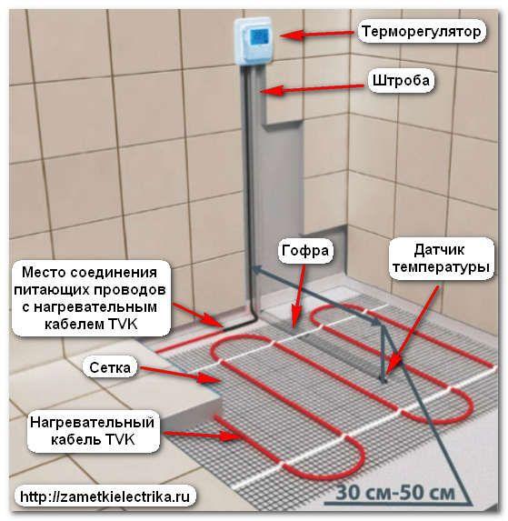 Установка датчика температуры для кабельного мата