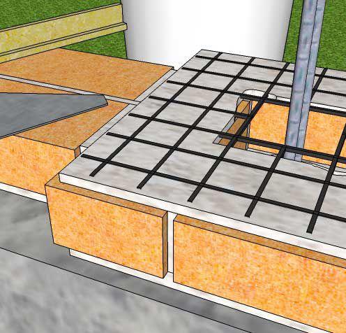 Цемент и армирующая сетка