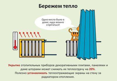 Расчет алюминиевых радиаторов по площади