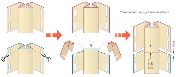 Пример сращивания профилей внутреннего угла