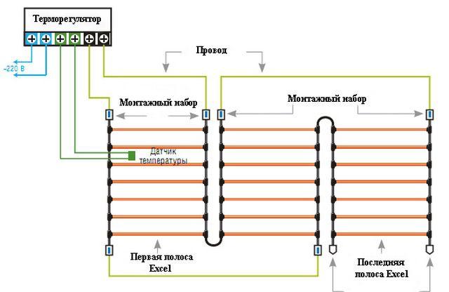 Примерная схема электрической коммутации стержневых матов