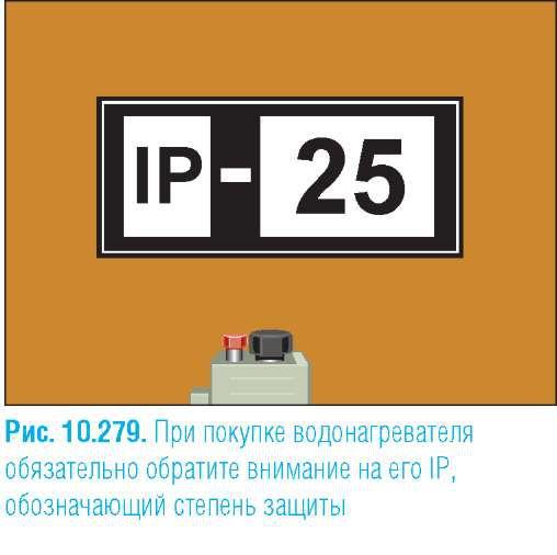 IP — это класс электрической безопасности, который обозначается двумя цифрами