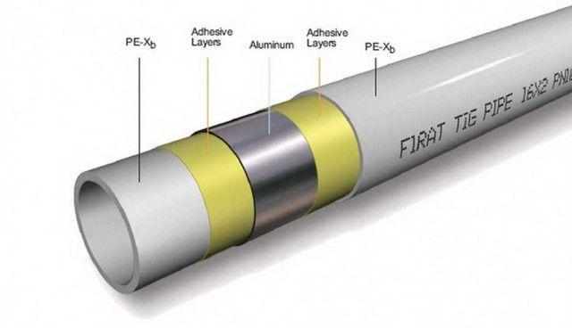 Металлопластиковая труба на основе РЕХ-b