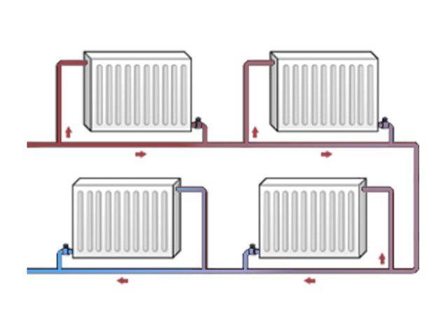 Схема движения теплоносителя в однотрубной системе отопления