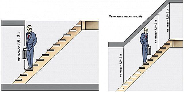 Проем в потолке должен быть на такой высоте, чтобы исключить удары головой