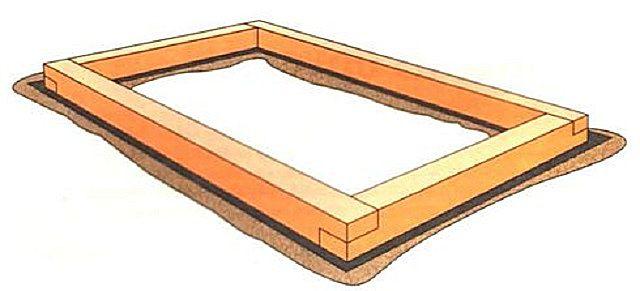 Простейшее основание парника - деревянная рама на песчаной подушке