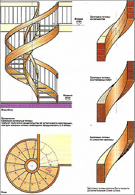 Изготовление гнутых деревянных поручней - задача для настоящих мастеров