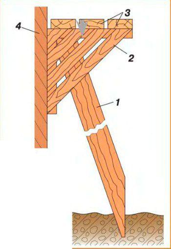 Как сделать леса строительные своими руками